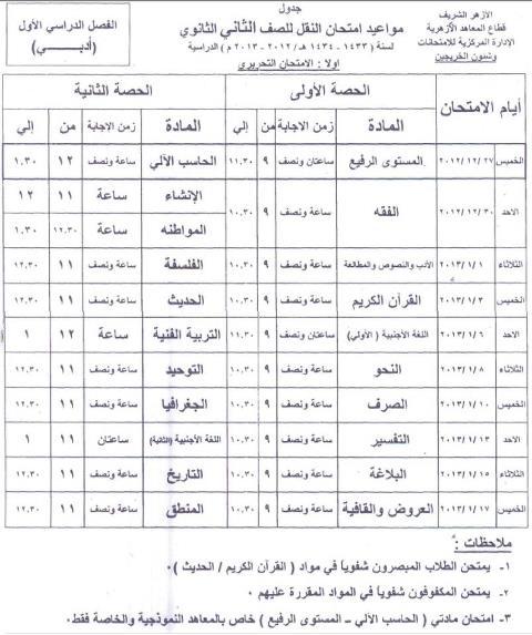 ���� �������� ���� ������ ������� ������� ���� ����� ����� ������� ����� ����� ������� 2012 - 2013 exam-eg.com_13562004