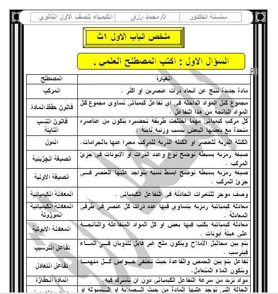 ملزمه الباب الاول في الكيمياء الصف الاول الثانوي للدكتور محمد رزق exam-eg.com_13613171