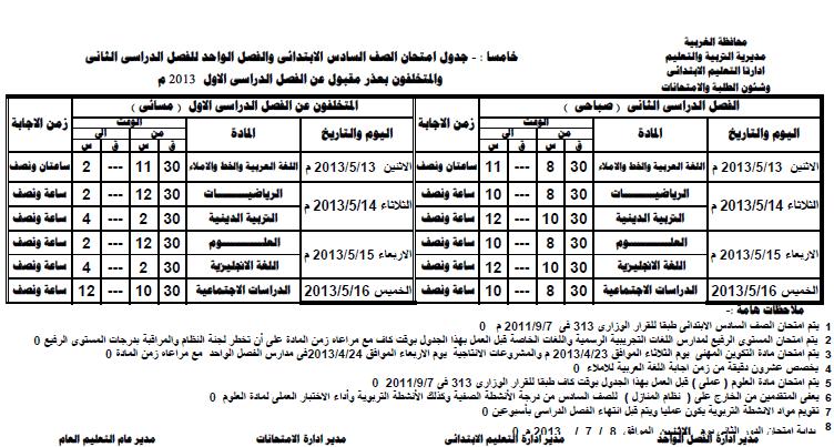 جدول امتحانات الشهادة الابتدائية الترم الثانى 2013 محافظة الغربية exam-eg.com_13658927