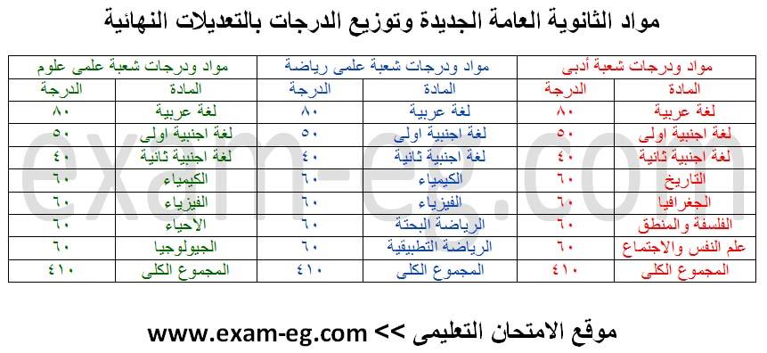 exam-eg.com_1377286840341.jpg