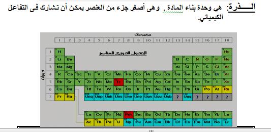 exam-eg.com_1384632616861.png