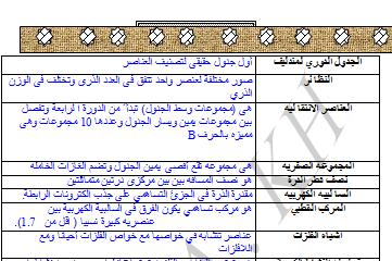 ملزمة التفوق علوم الصف الثانى الاعدادى الترم الاول exam-eg.com_13846345