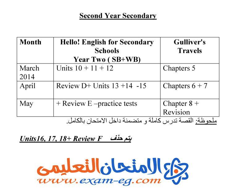exam-eg.com_1393255347155.jpg