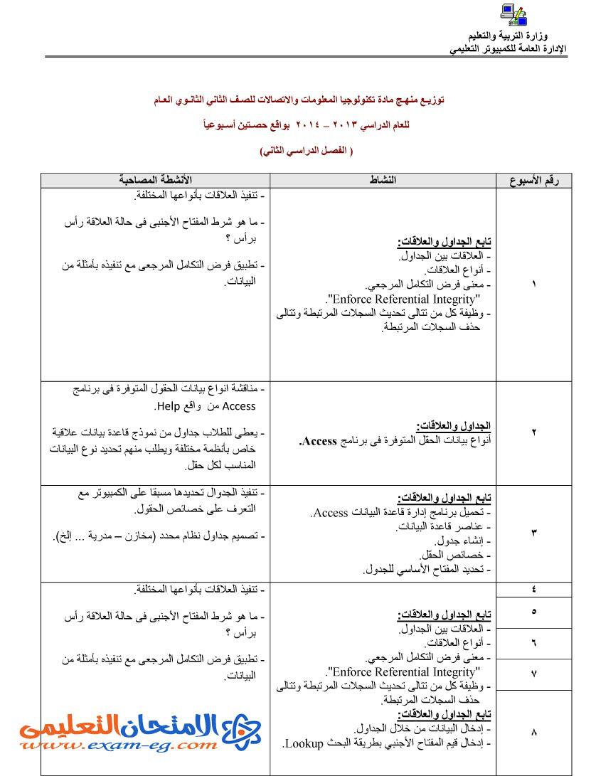 exam-eg.com_1393256538563.jpg