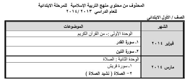 exam-eg.com_1393291421841.png