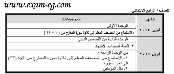 exam-eg.com_1393292885331.jpg