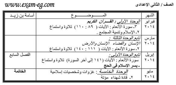 exam-eg.com_1393295822741.jpg