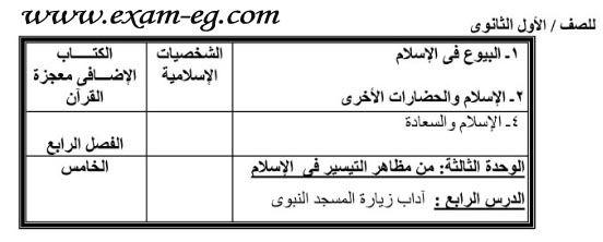 exam-eg.com_1393297669991.jpg