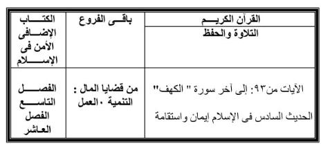 exam-eg.com_1393298883371.png