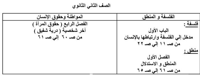 exam-eg.com_1393300159751.png