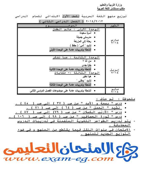 exam-eg.com_1393318893141.jpg