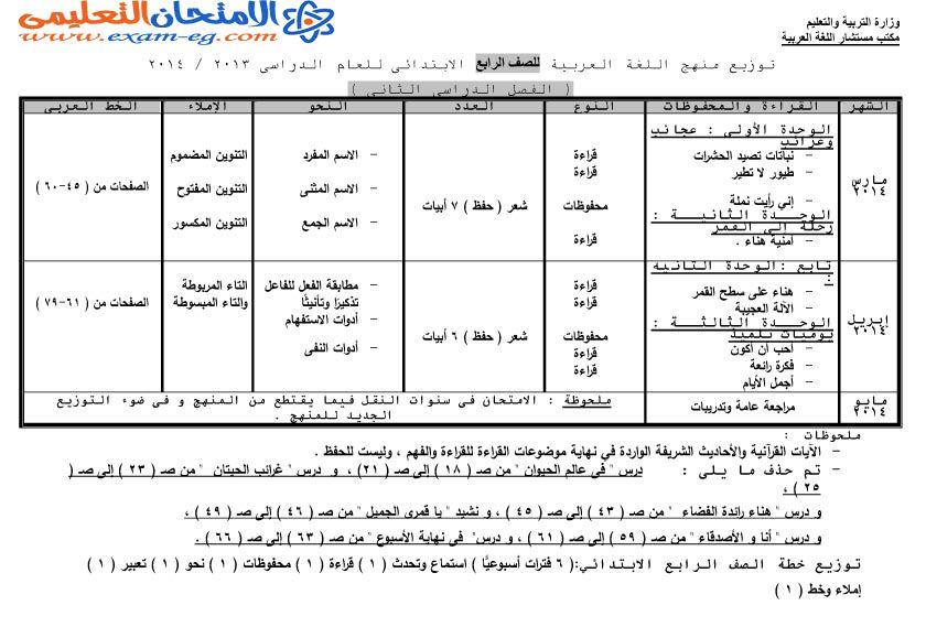 exam-eg.com_1393318893284.jpg