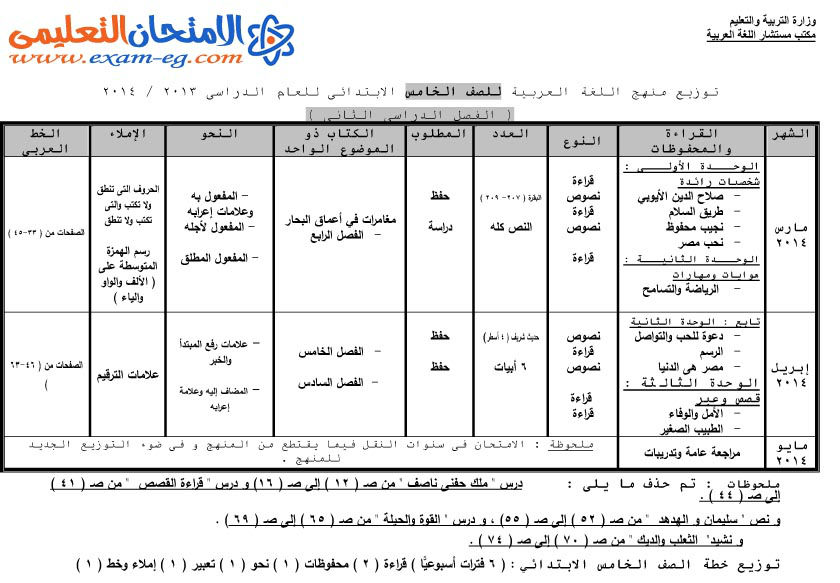 exam-eg.com_1393318893315.jpg