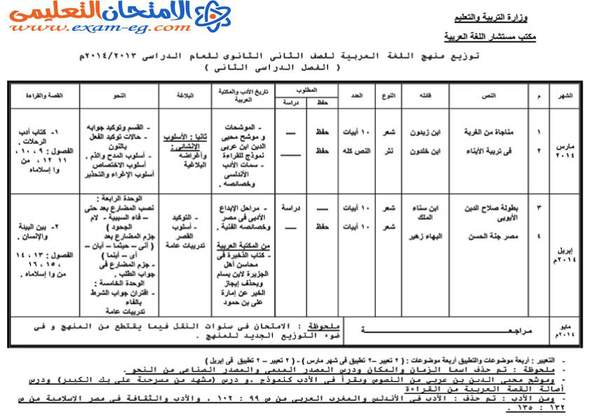 exam-eg.com_13933188935111.jpg