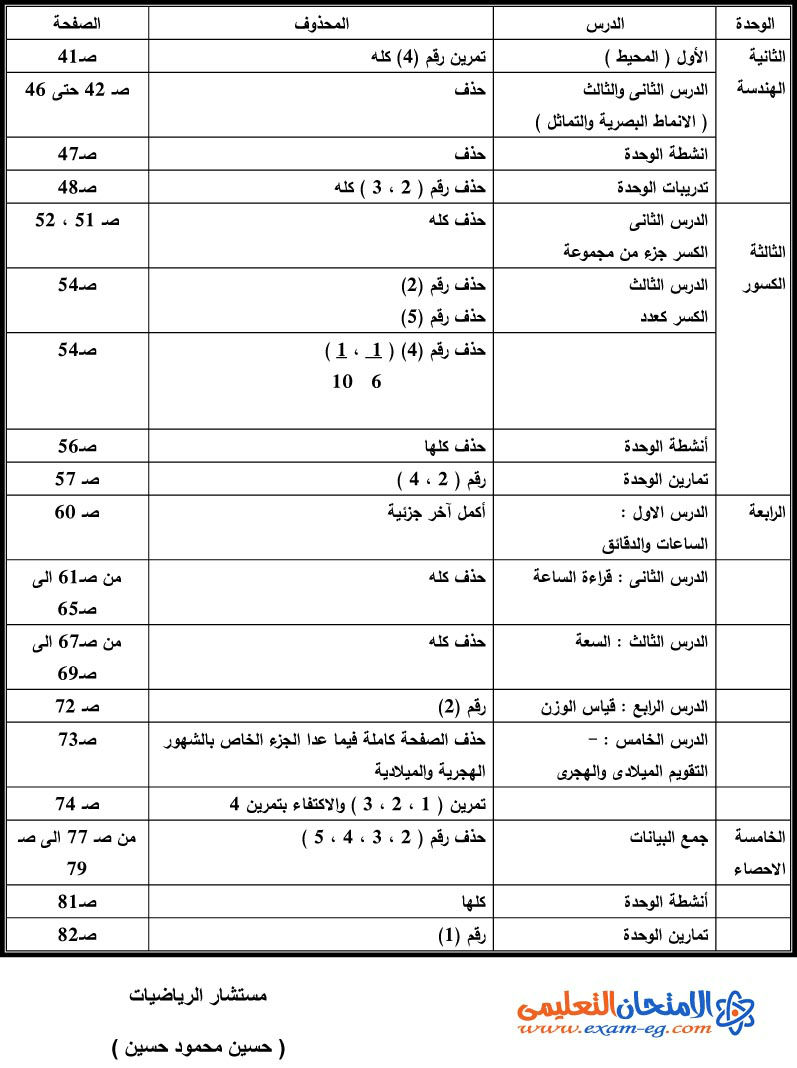 exam-eg.com_1393414432883.jpg