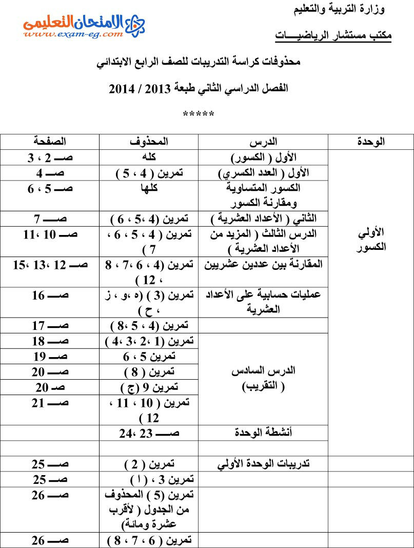 exam-eg.com_1393414526973.jpg