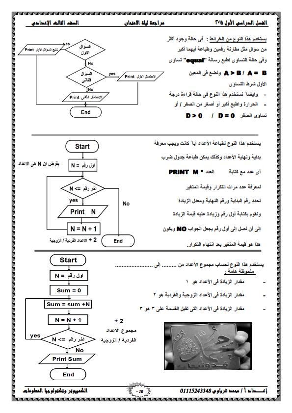 exam-eg.com_1417208015169.png