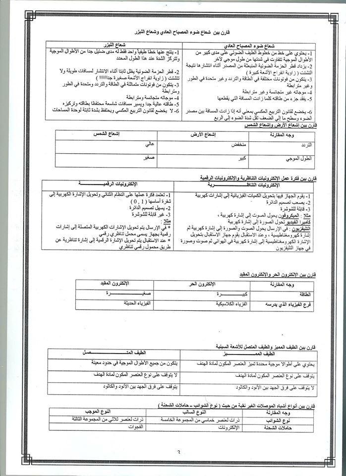 exam-eg.com_1433379987514.jpg
