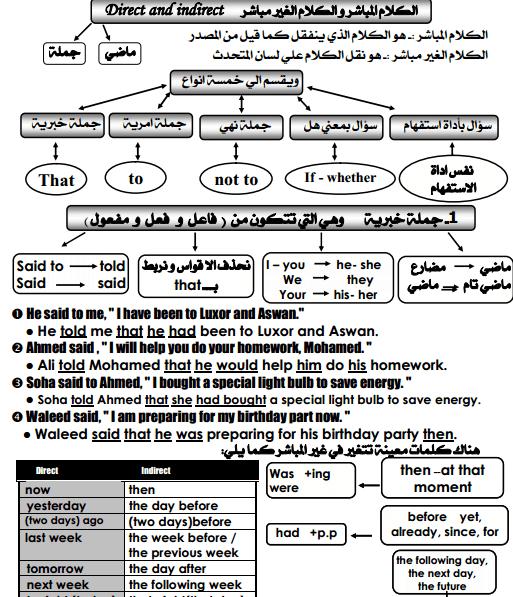 exam-eg.com_1433641167091.png