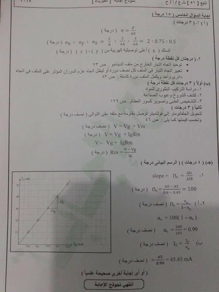 exam-eg.com_1434299825675.jpg