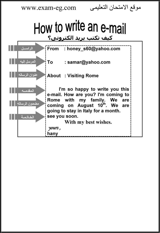 عناصر الرسالة بالانجليزي