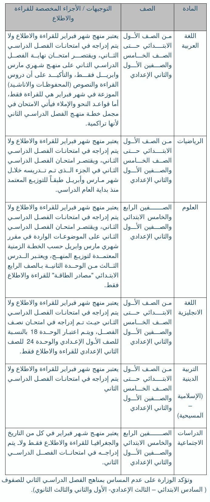 exam-eg.com_1459627831371.jpg