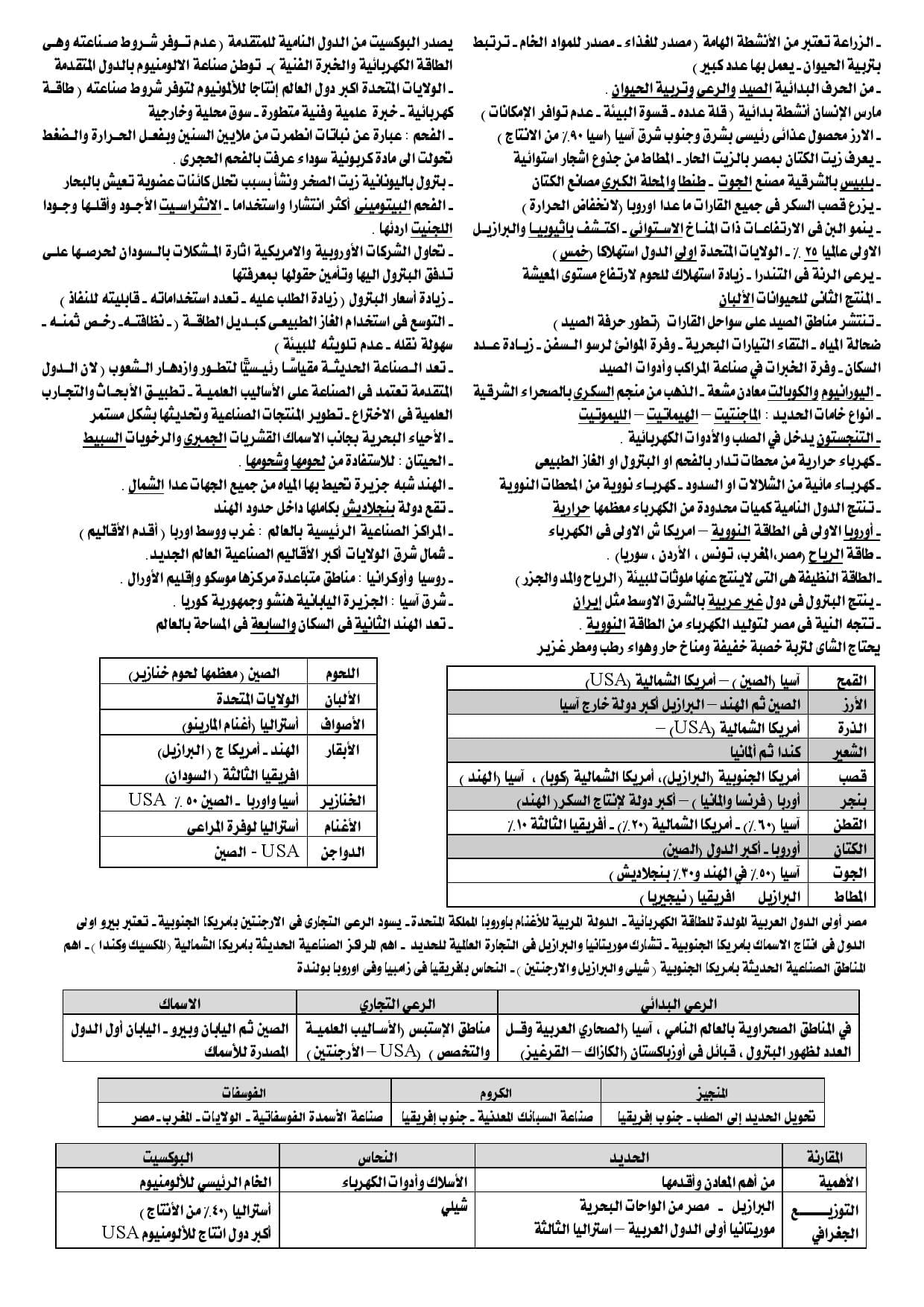exam-eg.com_1462925121981.jpg