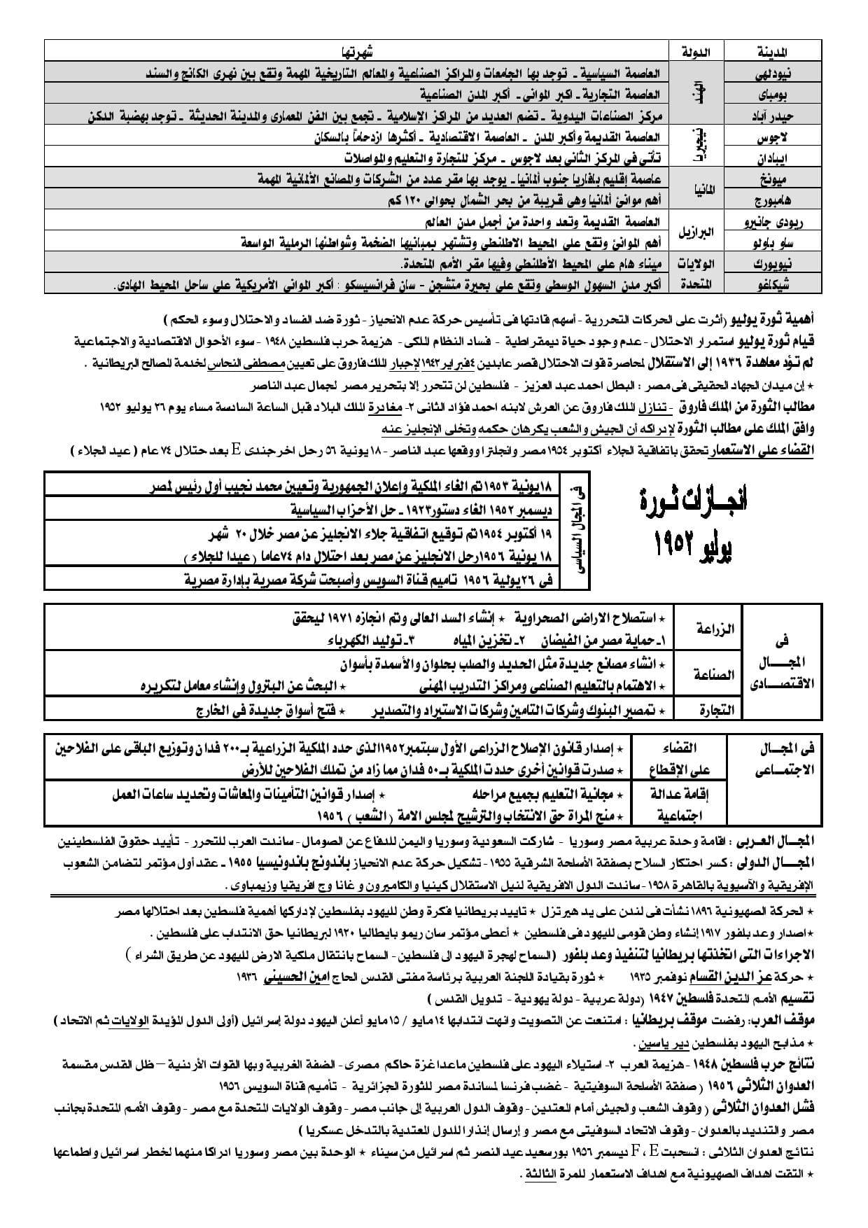 exam-eg.com_1462925122113.jpg