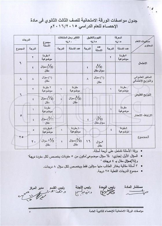 exam-eg.com_1463672263935.jpg