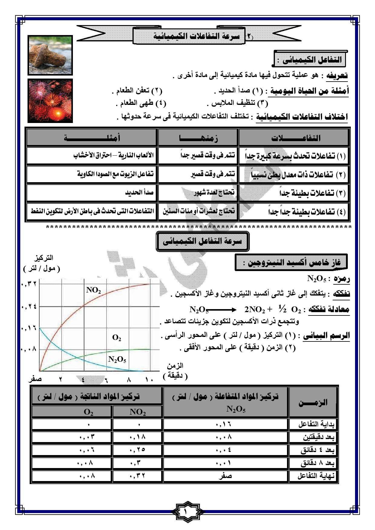 exam-eg.com_1489932928181.jpg