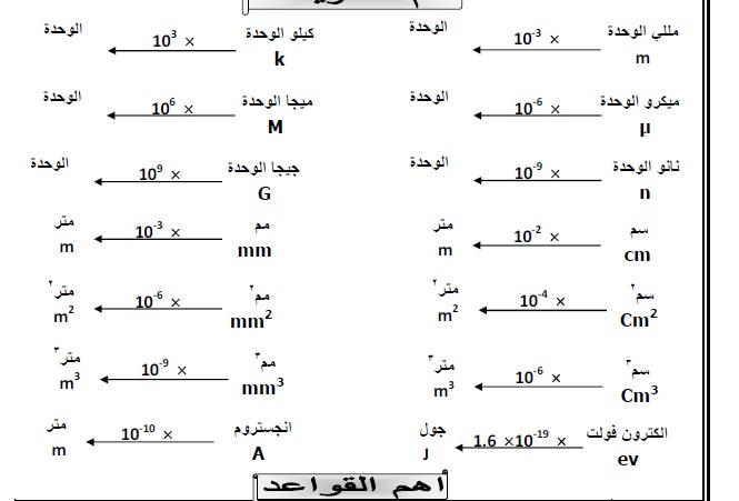 exam-eg.com_1495819396711.jpg