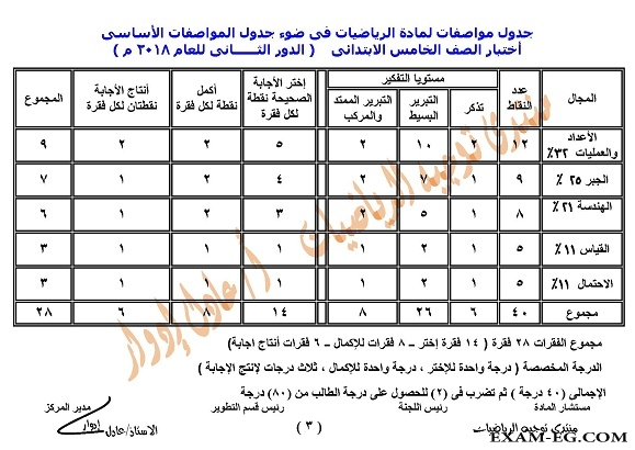 exam-eg.com_152728987692223.jpg