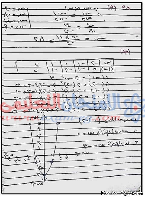 exam-eg.com_1548314094369.jpg