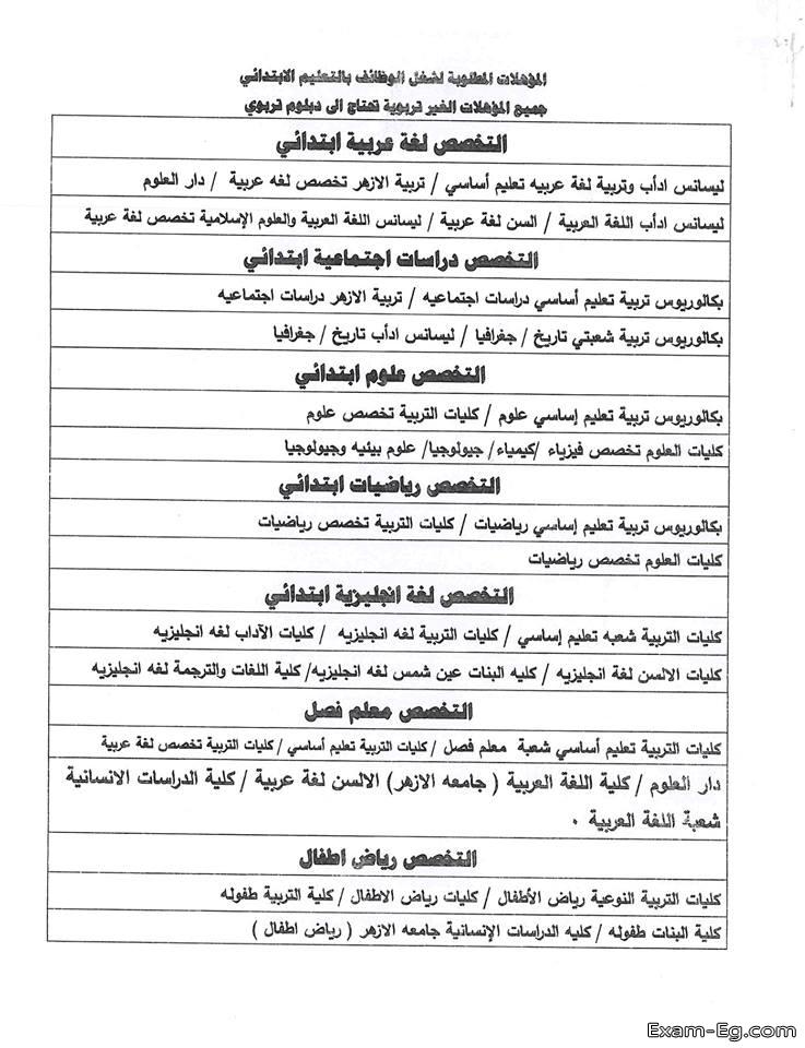 exam-eg.com_1549560276061.jpg