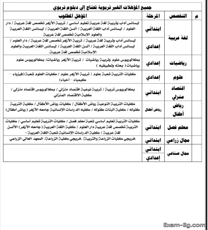 exam-eg.com_1549560977676.jpg