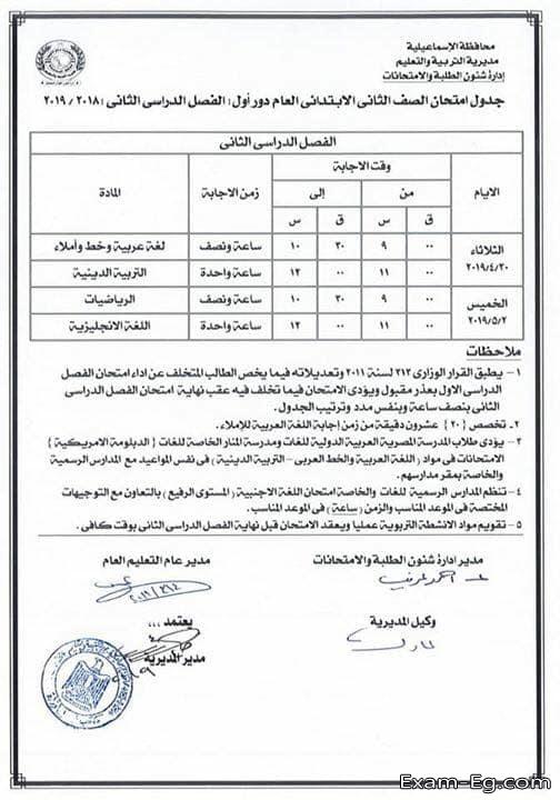 جدول الصف الثانى الابتدائى الترم الثانى 2019 محافظة الإسماعيلية