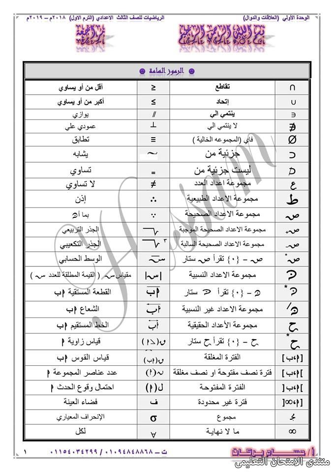 بعض الرموز الرياضية المستخدمة للصف الثالث الإعدادي الامتحان التعليمى