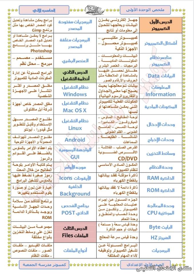 exam-eg.com_157231569818081.jpg