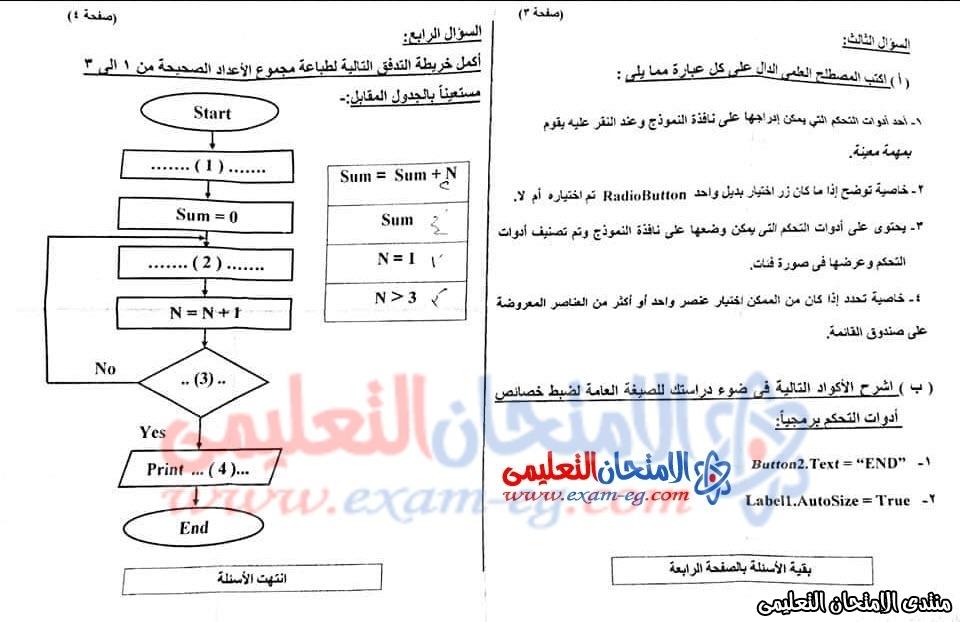 exam-eg.com_157926563028054.jpeg