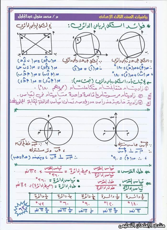 exam-eg.com_158508111564053.jpg