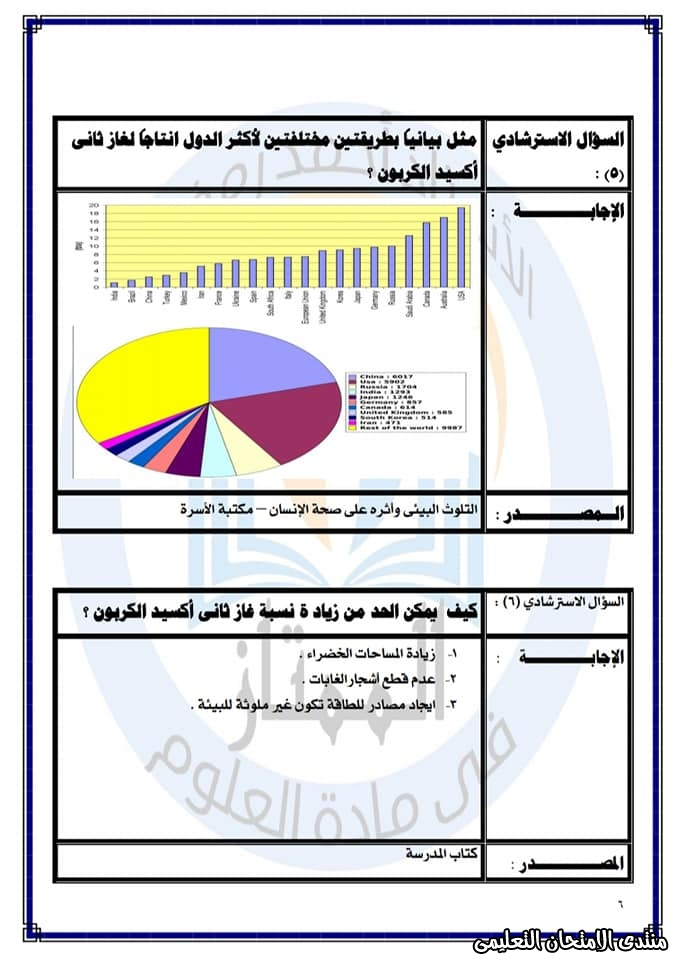 exam-eg.com_158617014280865.jpg