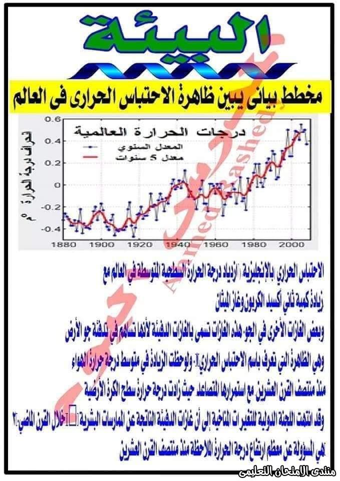exam-eg.com_158773668125725.jpg