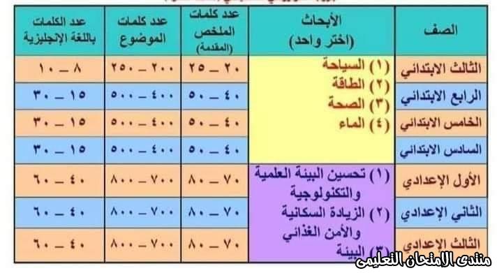 exam-eg.com_15881772564731.jpg