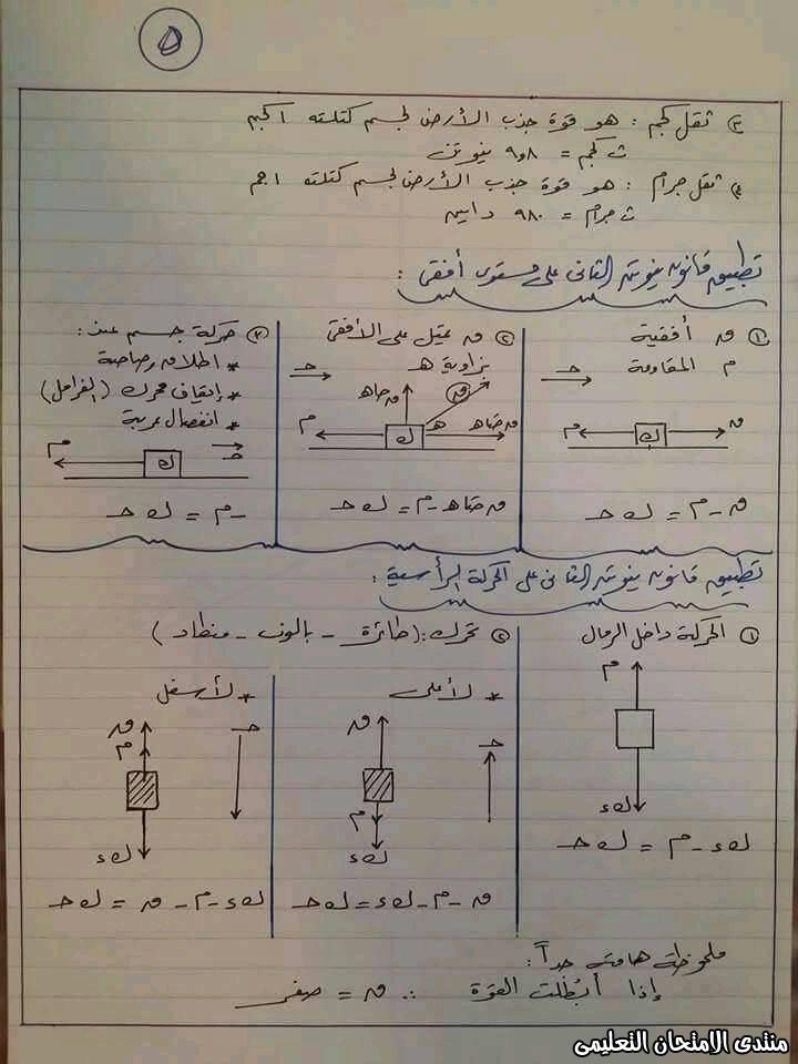 exam-eg.com_159330439659735.jpg