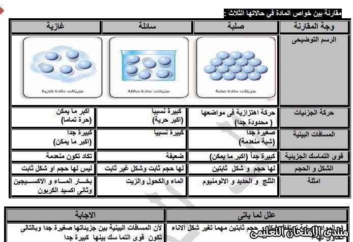 exam-eg.com_159811510986461.jpg