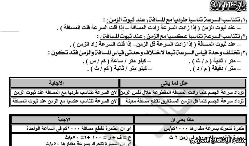 exam-eg.com_159811815654411.jpg