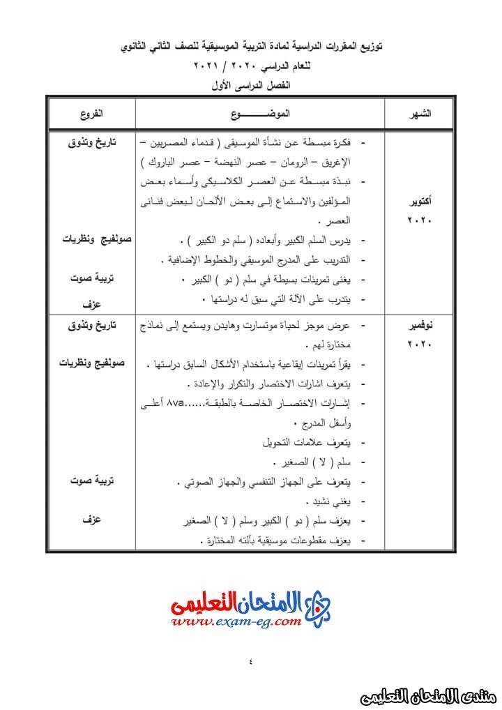 exam-eg.com_16027642896734.jpg