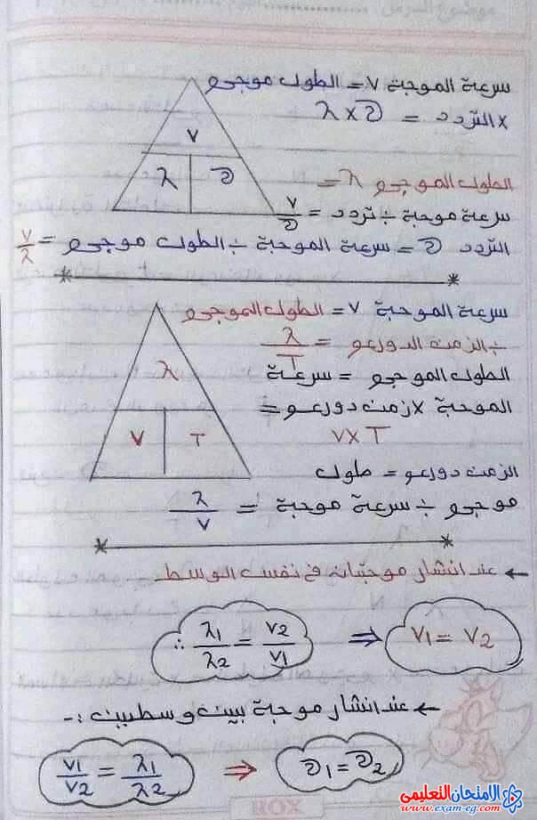 exam-eg.com_160768771413722.jpg