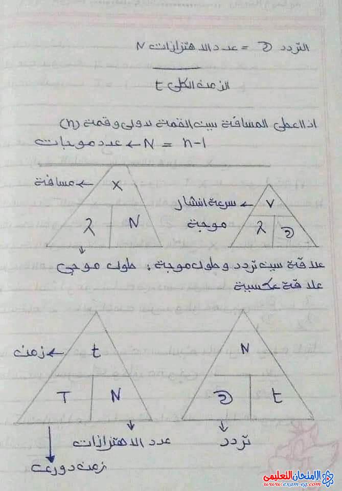exam-eg.com_160768771421244.jpg