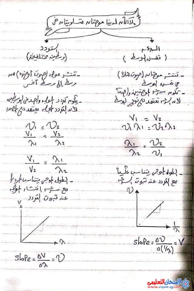 exam-eg.com_160829686714152.jpg